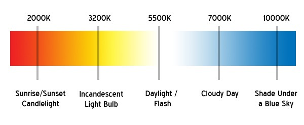 color-temp.jpg