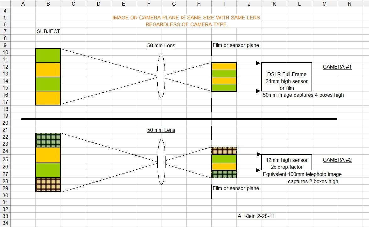 Crop factor illustration.jpg