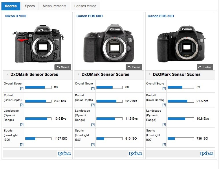 Differences between Canon Eos 30D and 60D   ThePhotoForum: Film ...