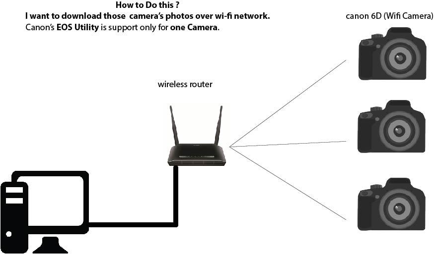 dlsr network.jpg
