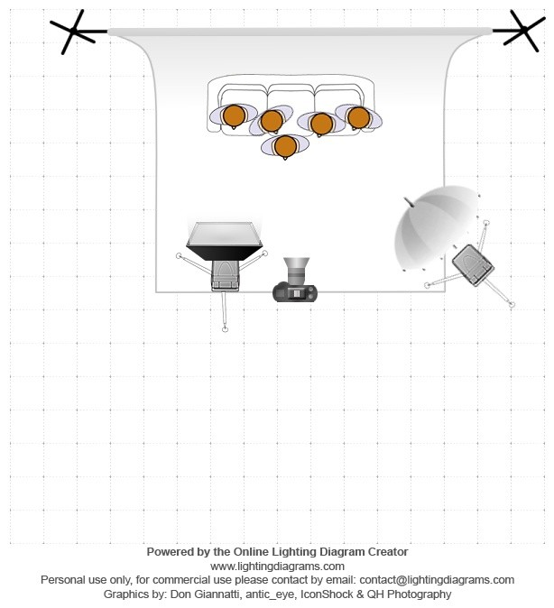 In studio lighting setup for large family portraits thephotoforum lighting diagram 1395933746g ccuart Image collections