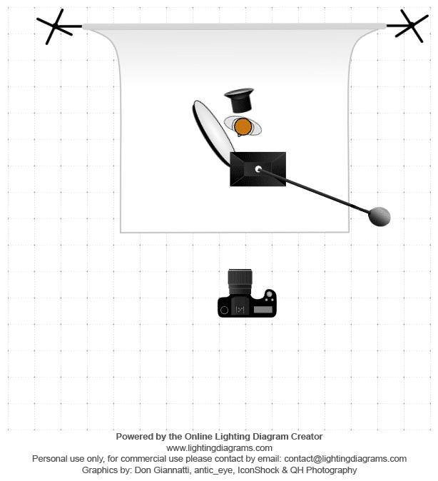 lighting-diagram-1446647569.png