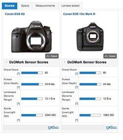 $Canon 1Ds Mk III vs 6D DxoMark screencap.jpg